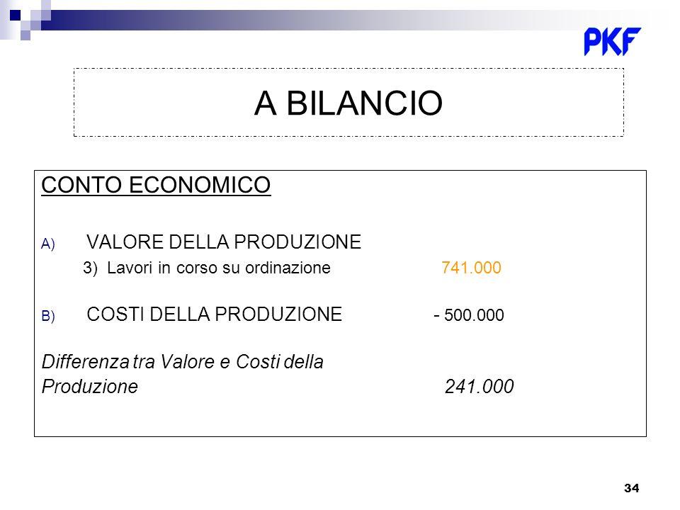 A BILANCIO CONTO ECONOMICO VALORE DELLA PRODUZIONE