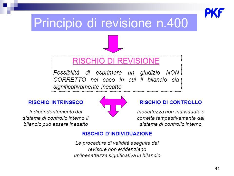 Principio di revisione n.400