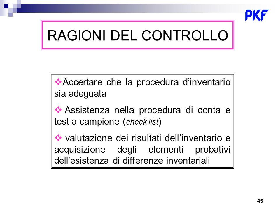 RAGIONI DEL CONTROLLO Accertare che la procedura d'inventario sia adeguata. Assistenza nella procedura di conta e test a campione (check list)
