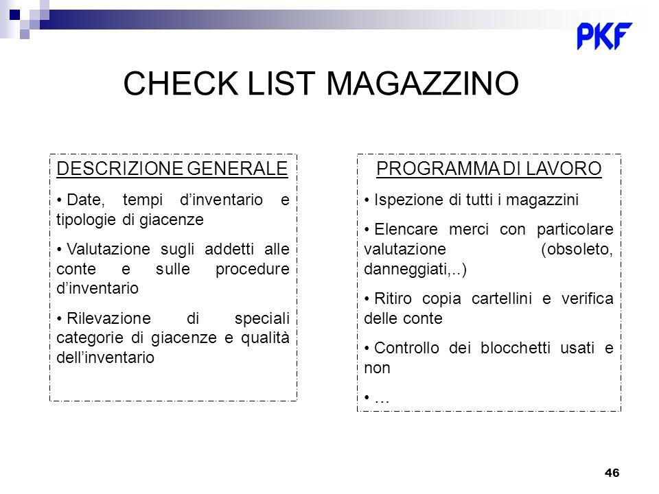 CHECK LIST MAGAZZINO DESCRIZIONE GENERALE PROGRAMMA DI LAVORO