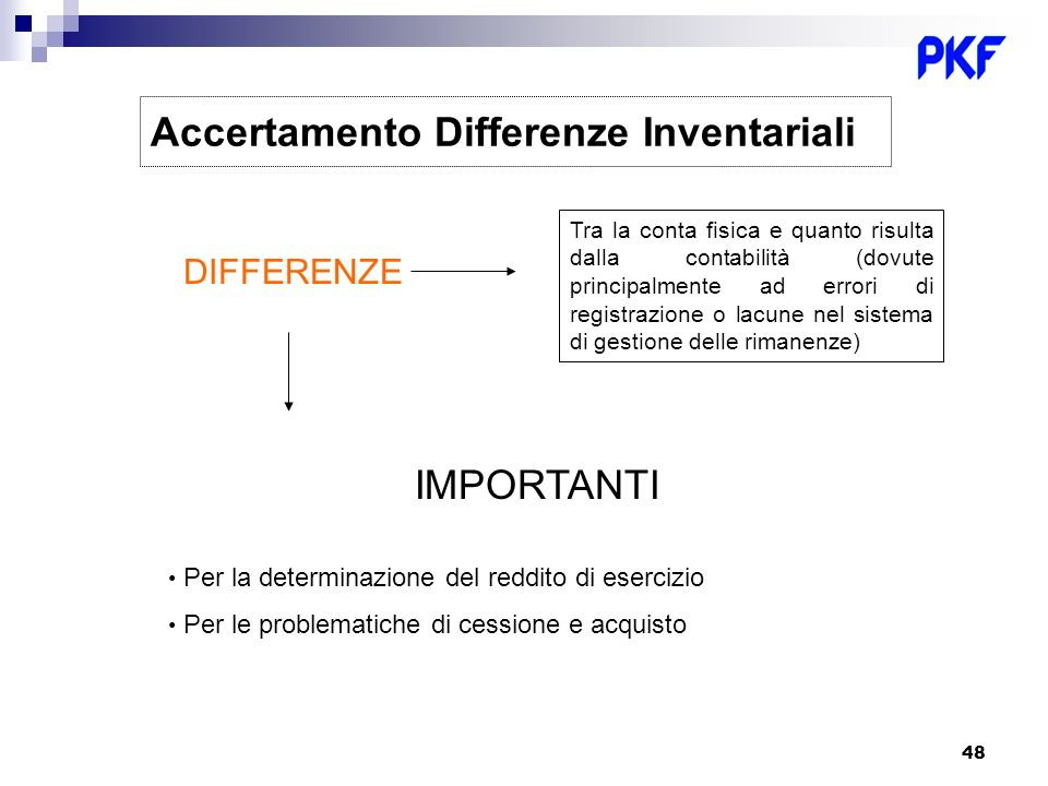 Accertamento Differenze Inventariali