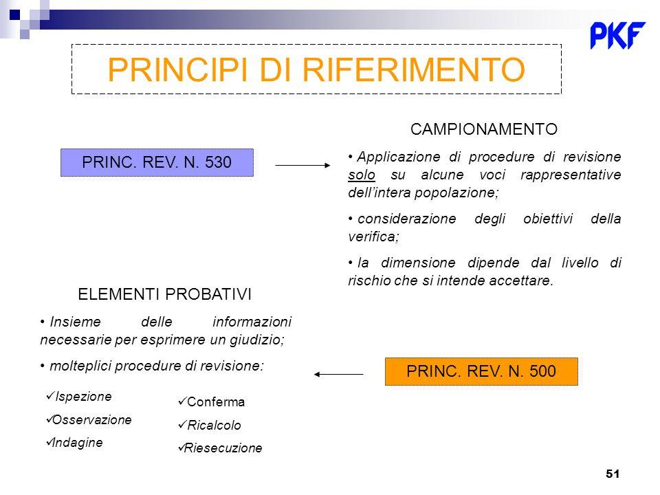 PRINCIPI DI RIFERIMENTO