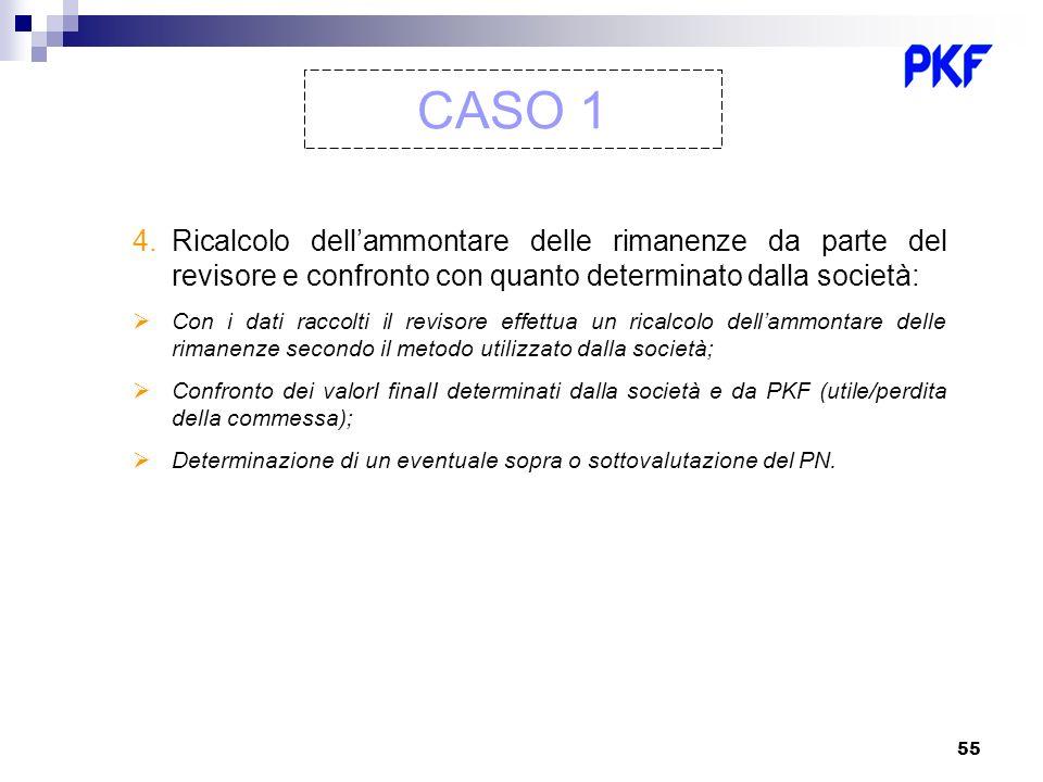 CASO 1 Ricalcolo dell'ammontare delle rimanenze da parte del revisore e confronto con quanto determinato dalla società: