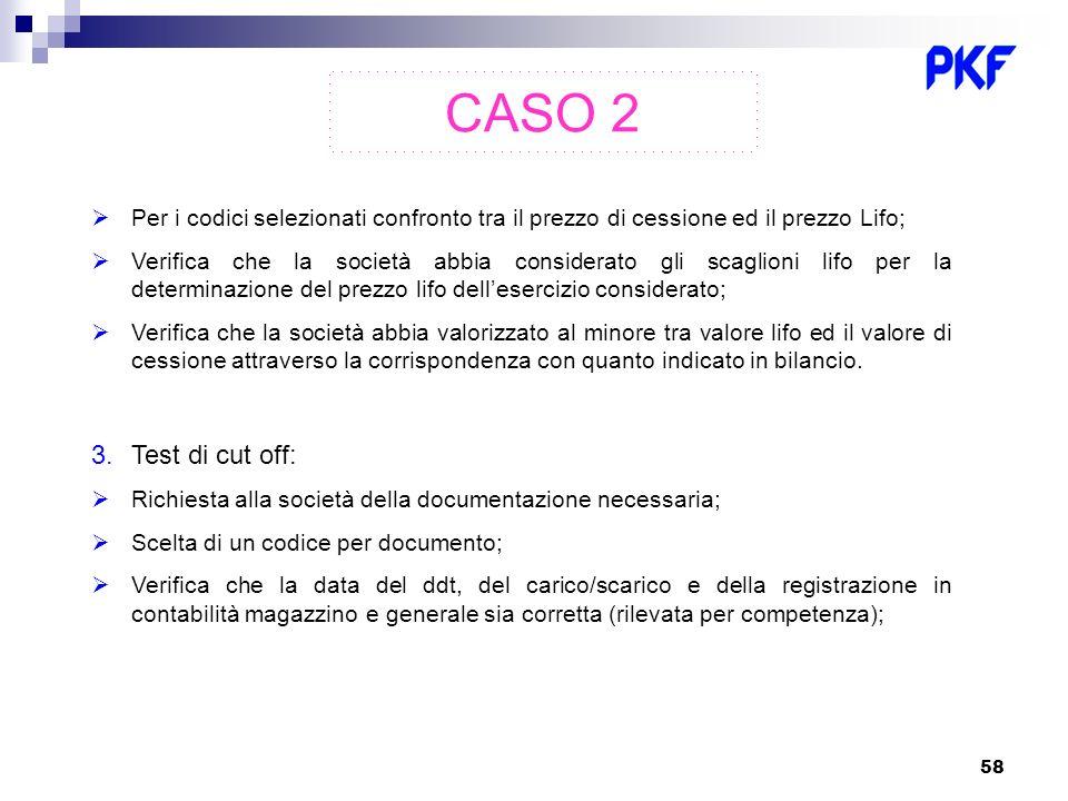 CASO 2 Per i codici selezionati confronto tra il prezzo di cessione ed il prezzo Lifo;