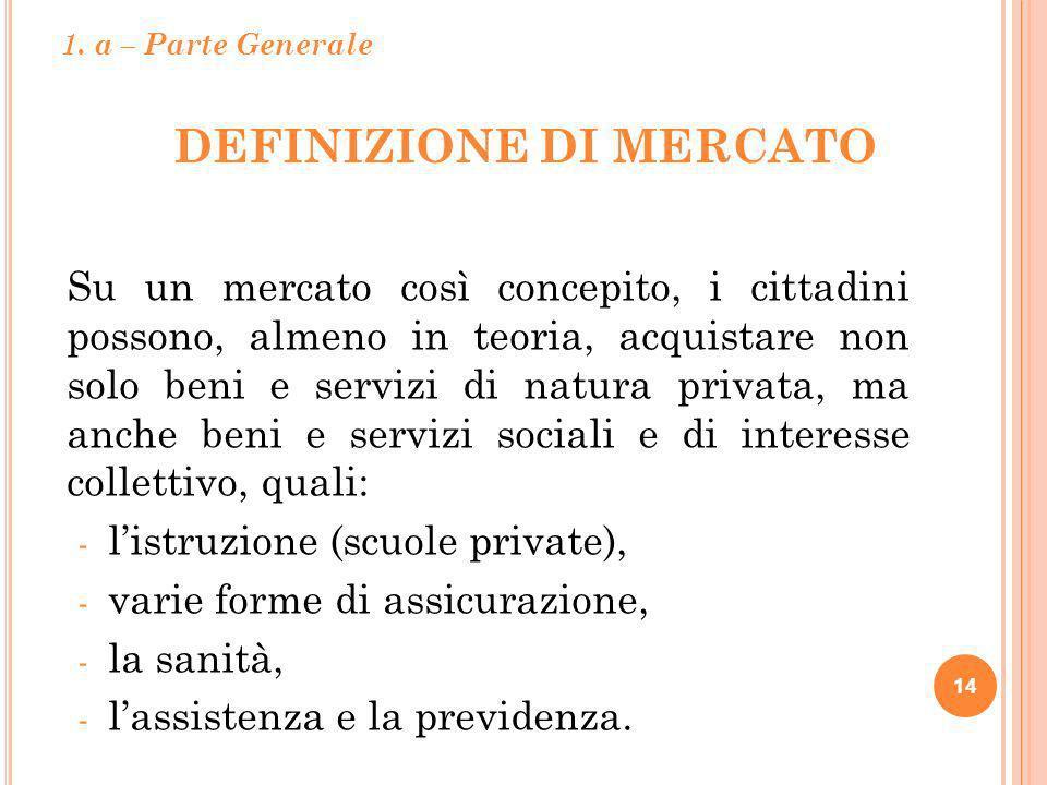 DEFINIZIONE DI MERCATO