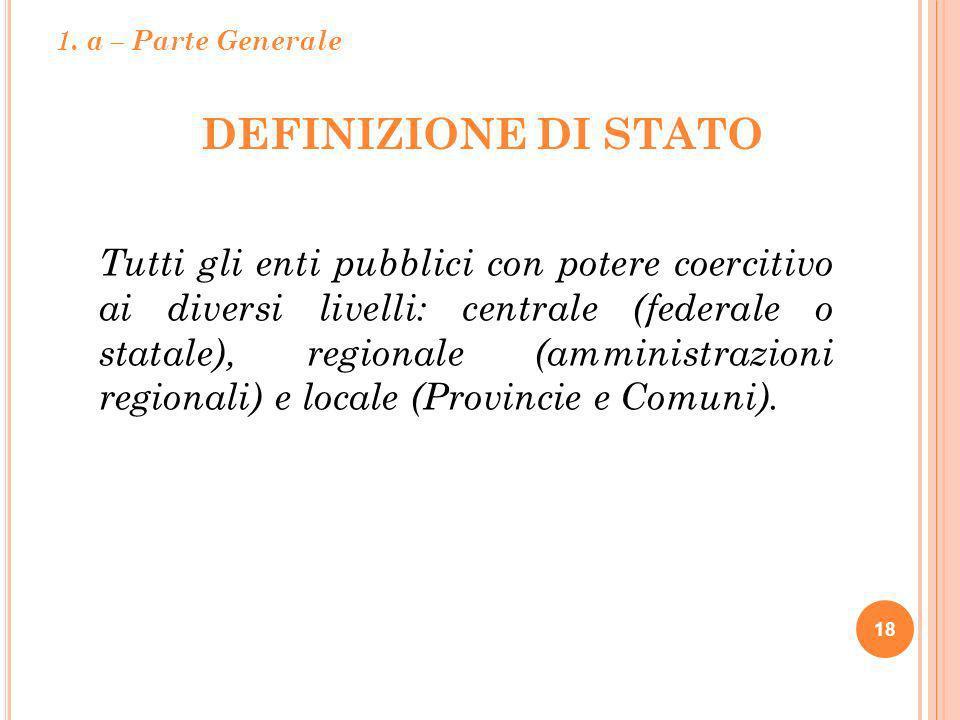 1. a – Parte Generale DEFINIZIONE DI STATO.