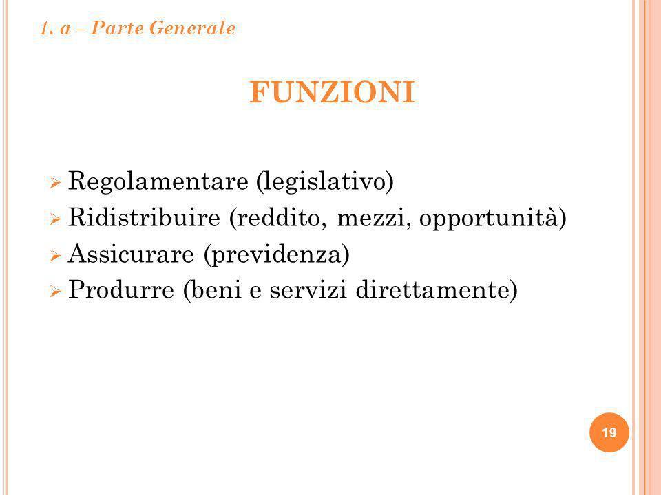 FUNZIONI Regolamentare (legislativo)