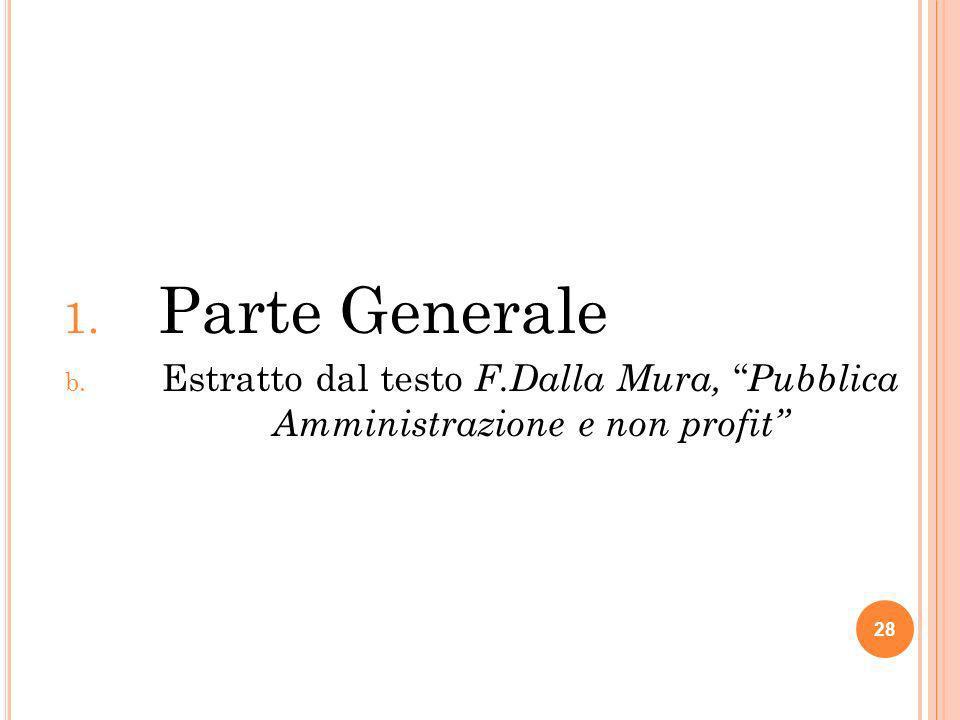 Parte Generale Estratto dal testo F.Dalla Mura, Pubblica Amministrazione e non profit
