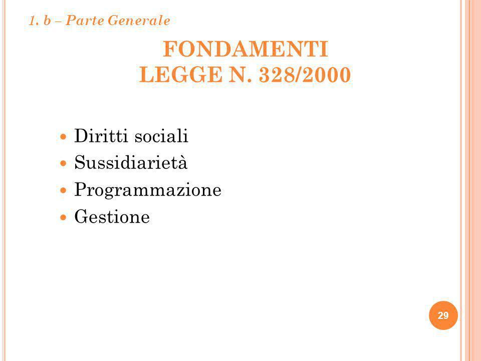 FONDAMENTI LEGGE n. 328/2000 Diritti sociali Sussidiarietà