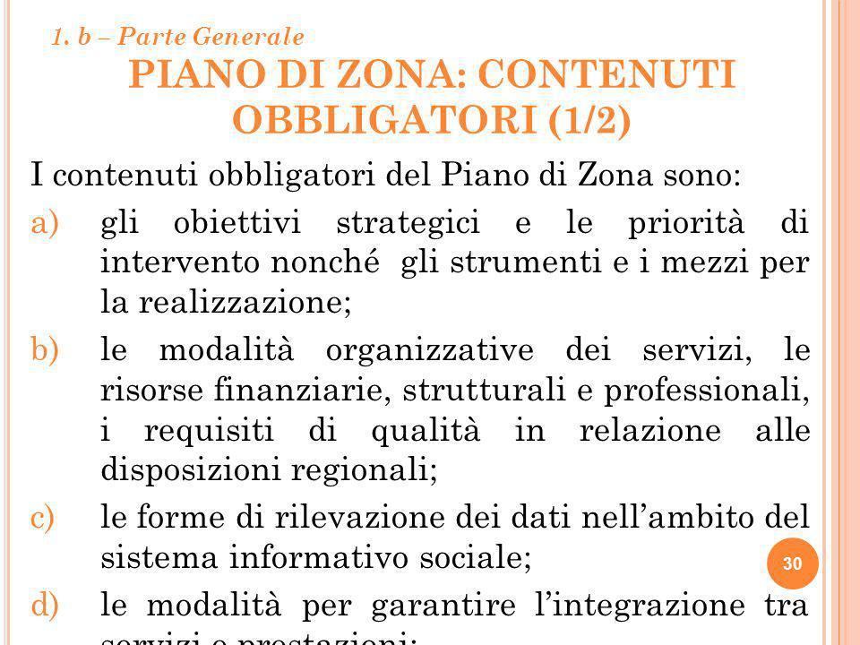 PIANO DI ZONA: contenuti obbligatori (1/2)