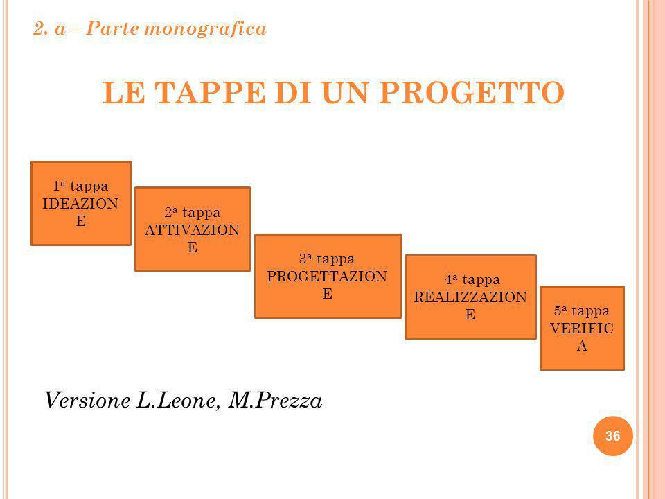 Le Tappe di un Progetto Versione L.Leone, M.Prezza