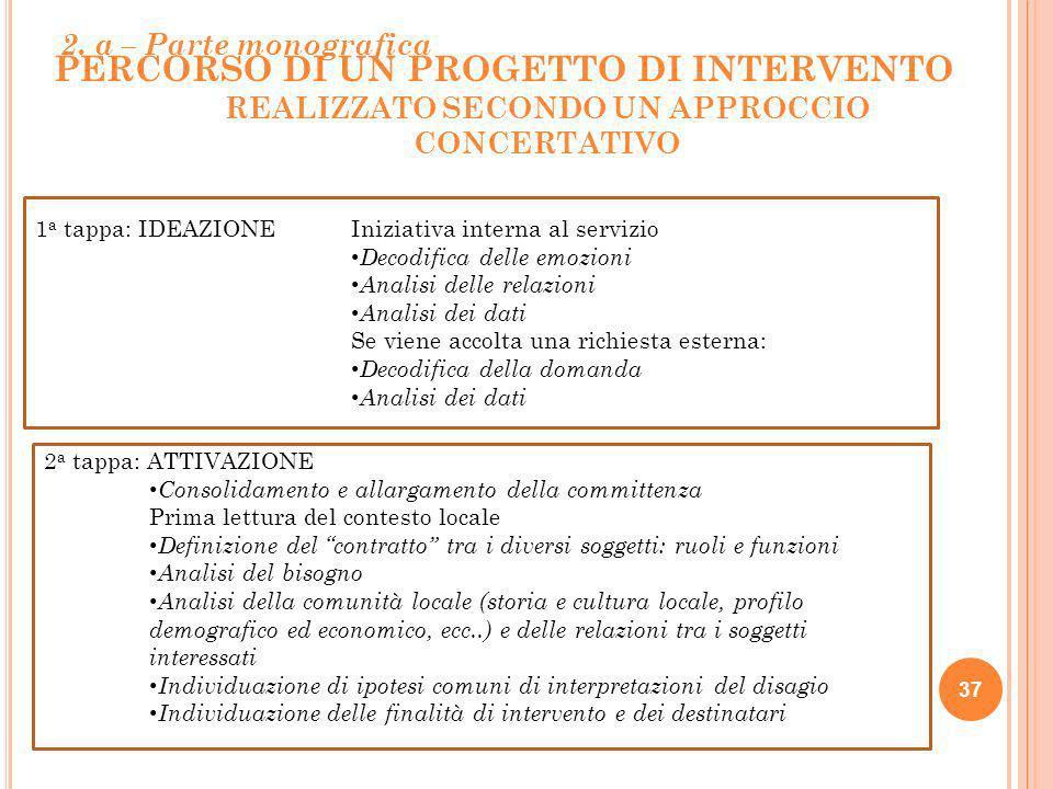 2. a – Parte monografica Percorso di un Progetto di Intervento realizzato secondo un approccio concertativo.
