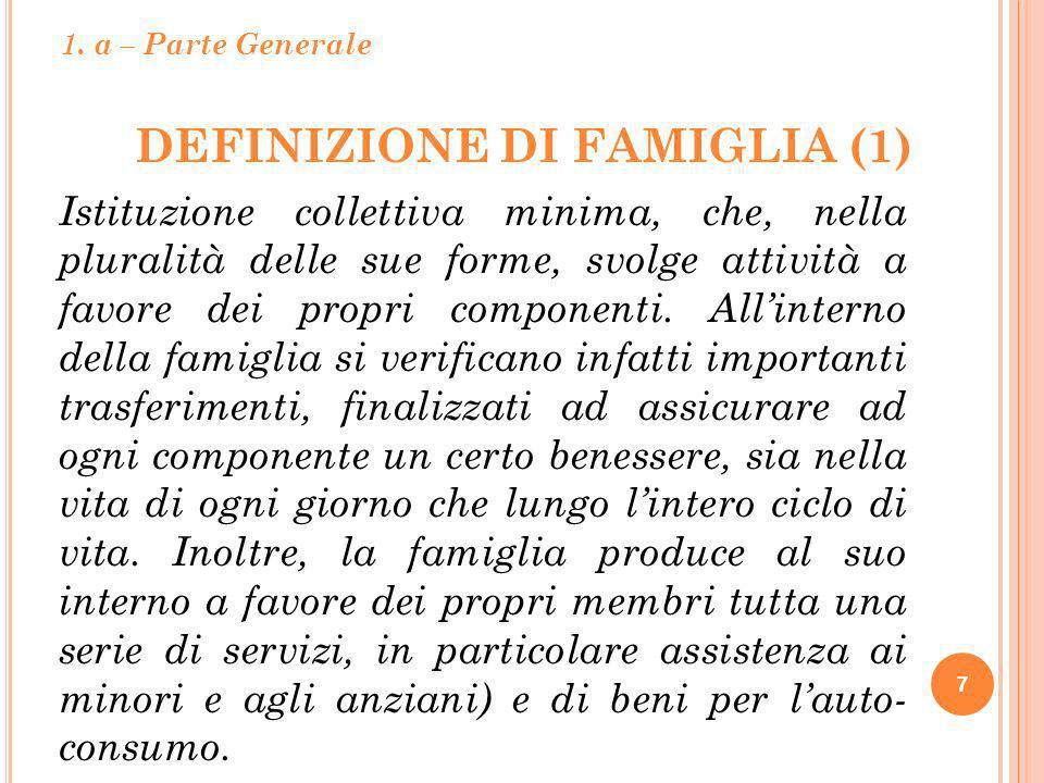 DEFINIZIONE DI FAMIGLIA (1)
