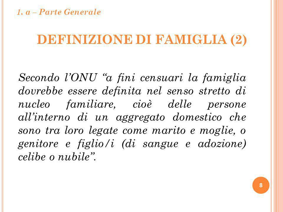 DEFINIZIONE DI FAMIGLIA (2)