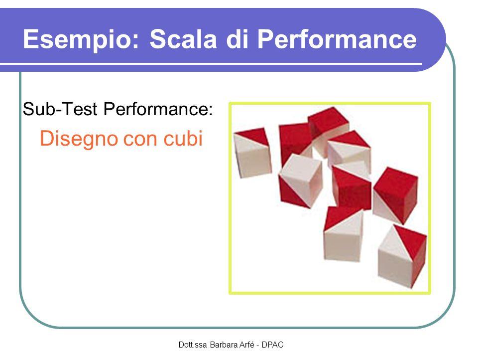 Esempio: Scala di Performance