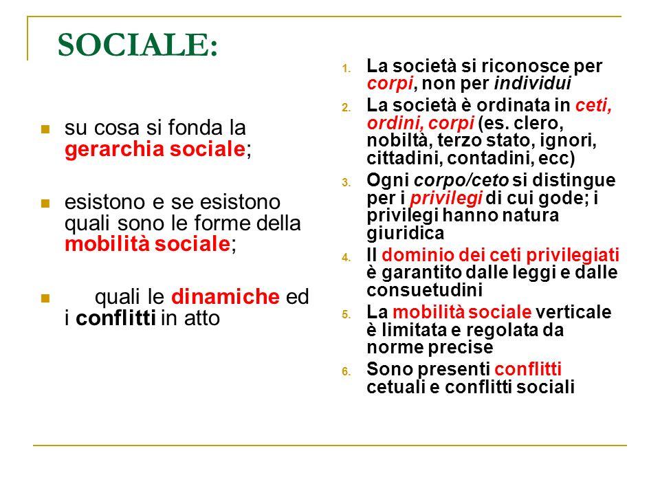 SOCIALE: su cosa si fonda la gerarchia sociale;