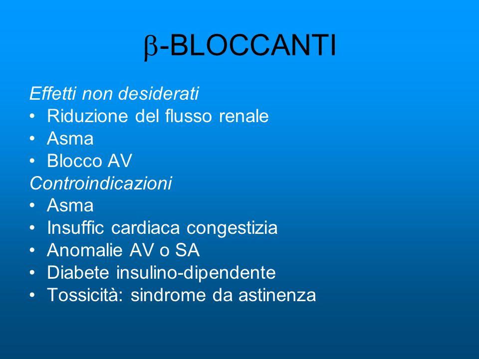 b-BLOCCANTI Effetti non desiderati Riduzione del flusso renale Asma