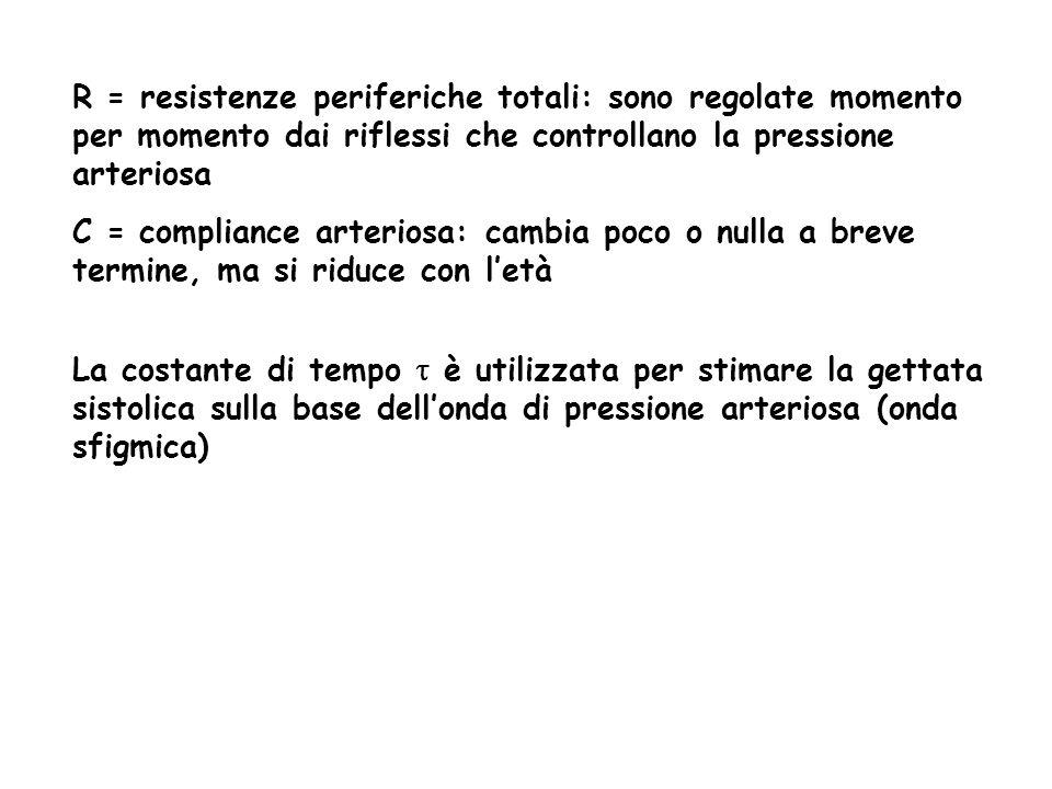 R = resistenze periferiche totali: sono regolate momento per momento dai riflessi che controllano la pressione arteriosa