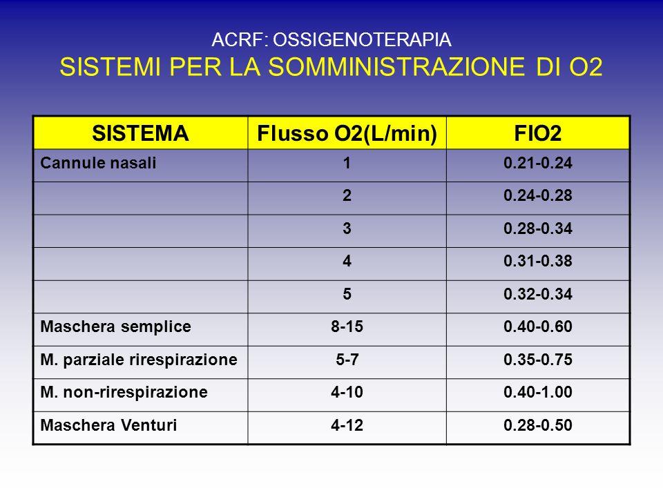 ACRF: OSSIGENOTERAPIA SISTEMI PER LA SOMMINISTRAZIONE DI O2