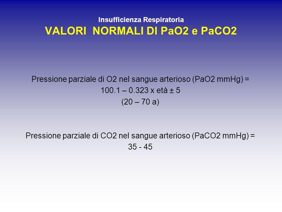 Insufficienza Respiratoria VALORI NORMALI DI PaO2 e PaCO2