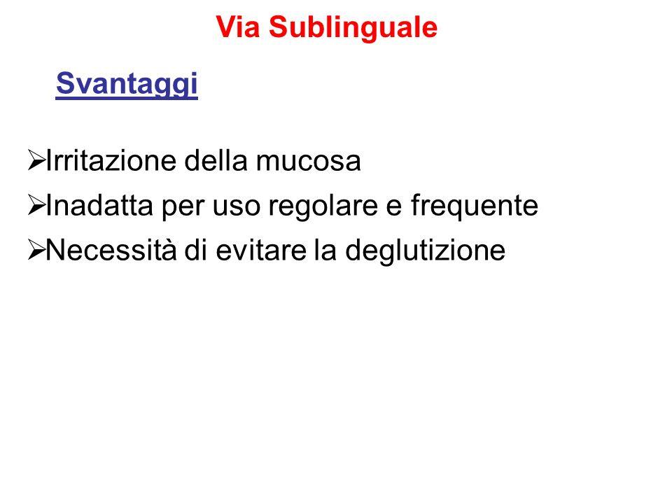 Via Sublinguale Svantaggi. Irritazione della mucosa.