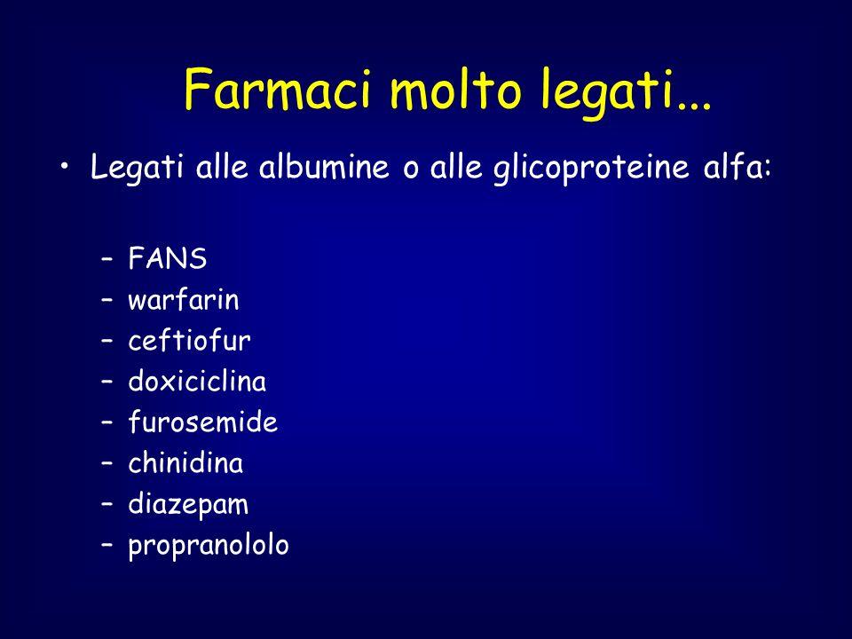 Farmaci molto legati... Legati alle albumine o alle glicoproteine alfa: FANS. warfarin. ceftiofur.