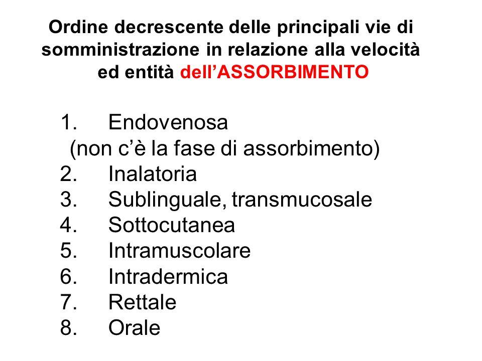 1. Endovenosa (non c'è la fase di assorbimento) 2. Inalatoria