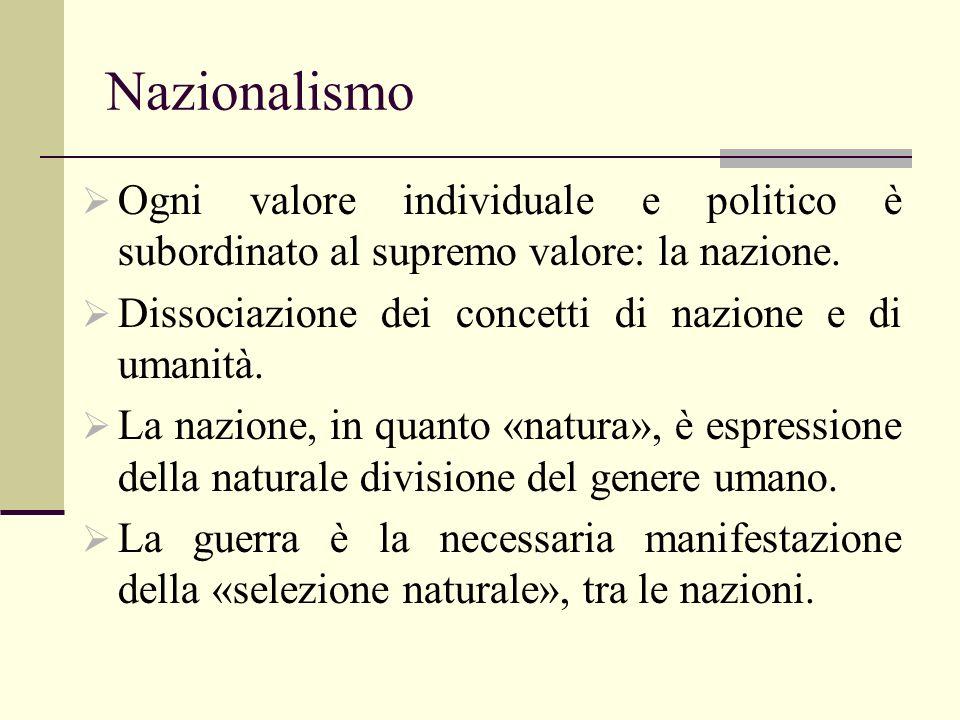 Nazionalismo Ogni valore individuale e politico è subordinato al supremo valore: la nazione. Dissociazione dei concetti di nazione e di umanità.