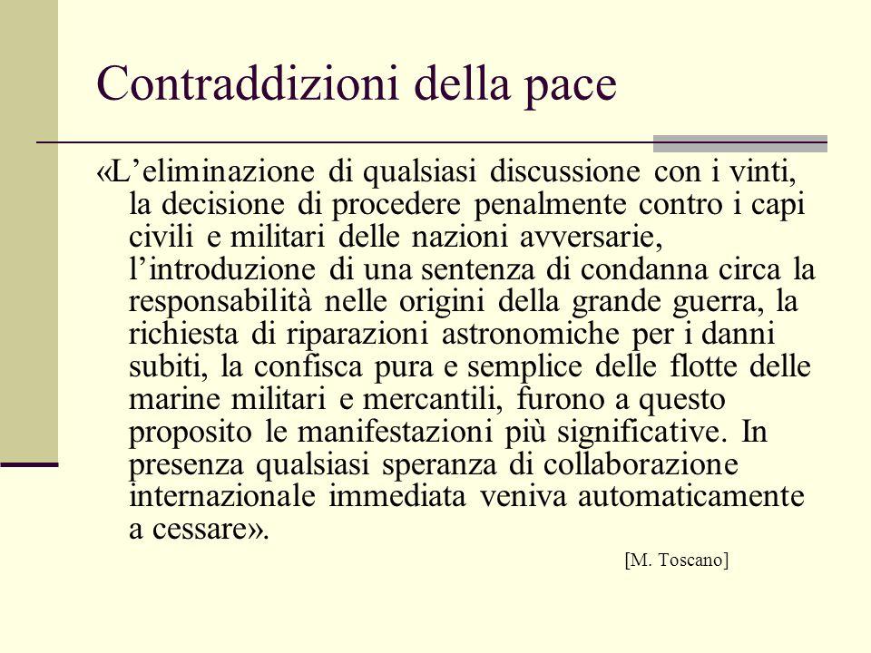 Contraddizioni della pace
