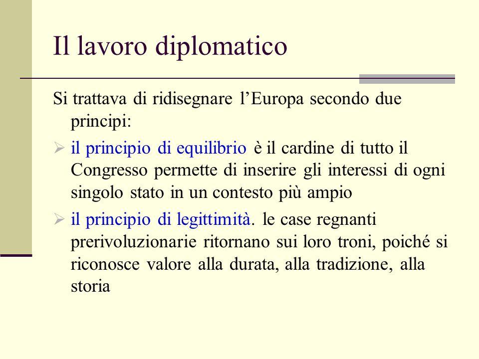 Il lavoro diplomatico Si trattava di ridisegnare l'Europa secondo due principi: