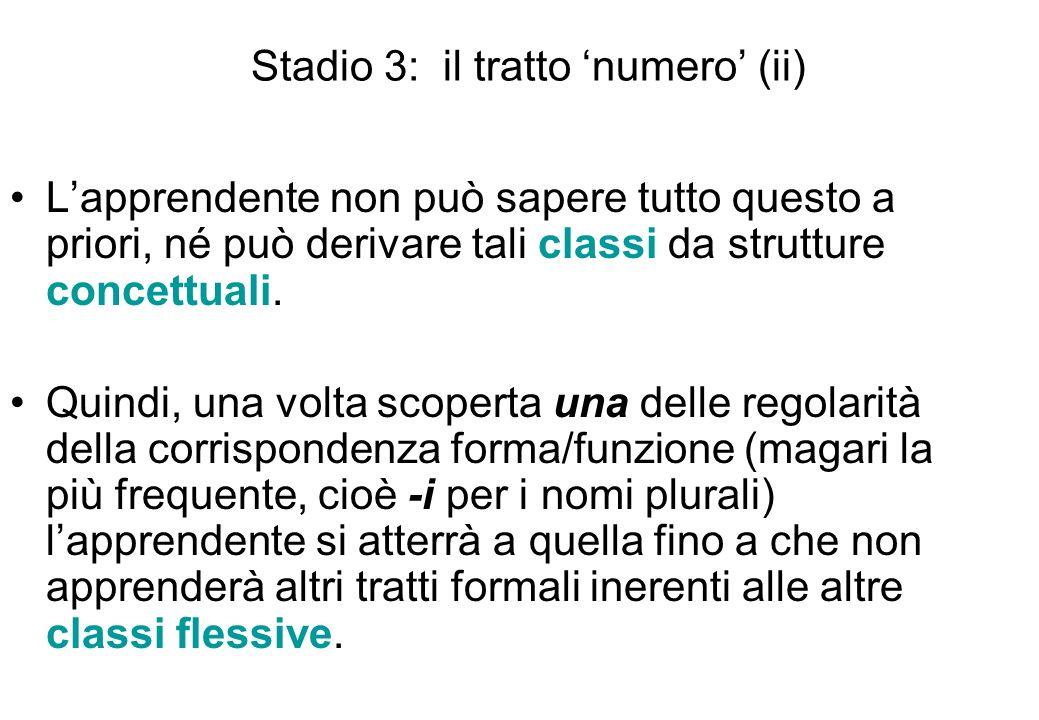 Stadio 3: il tratto 'numero' (ii)