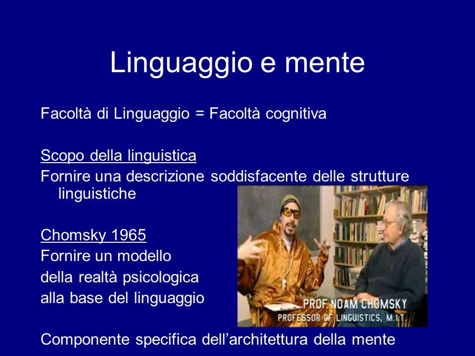 Linguaggio e mente Facoltà di Linguaggio = Facoltà cognitiva