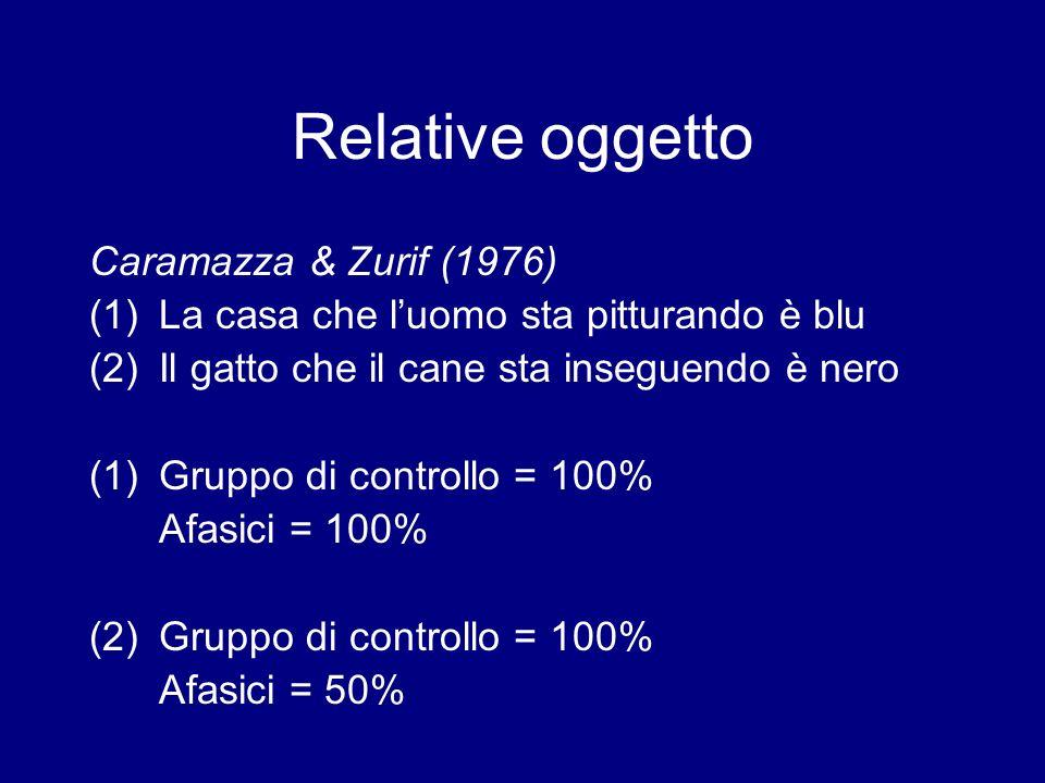Relative oggetto Caramazza & Zurif (1976)