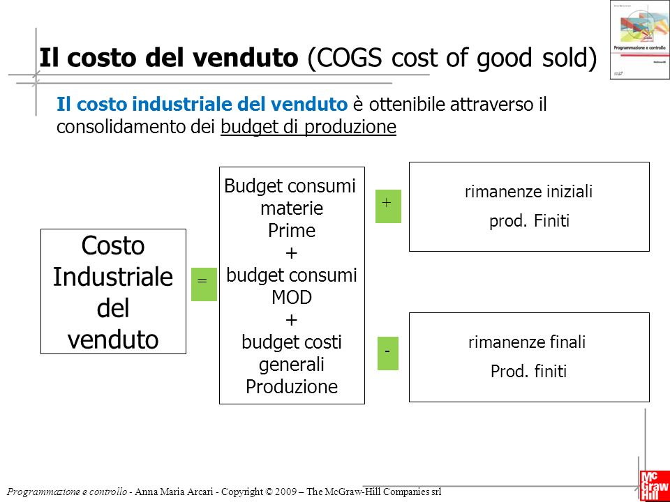 Il costo del venduto (COGS cost of good sold)