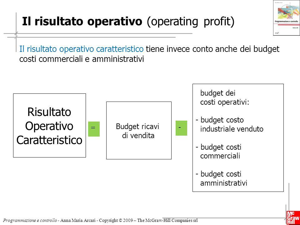 Il risultato operativo (operating profit)