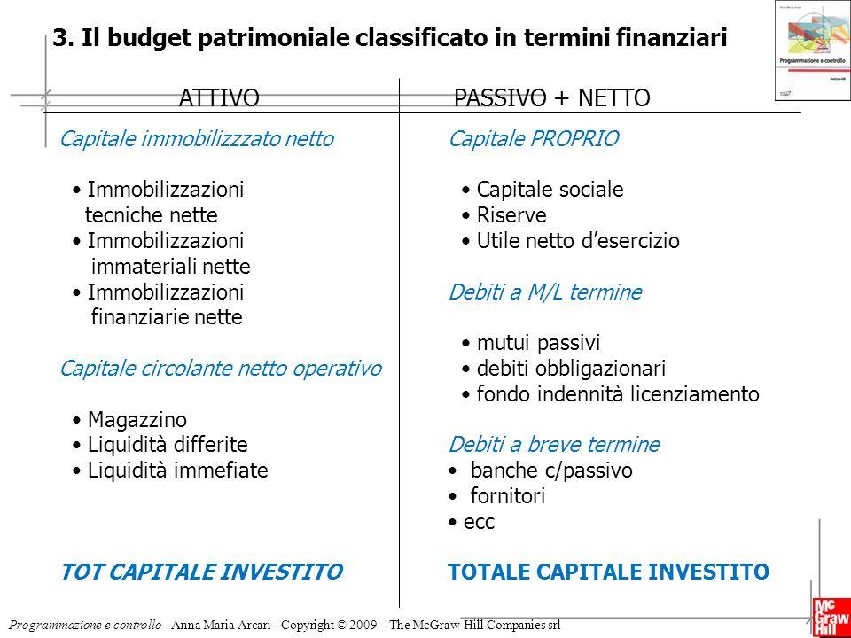 3. Il budget patrimoniale classificato in termini finanziari