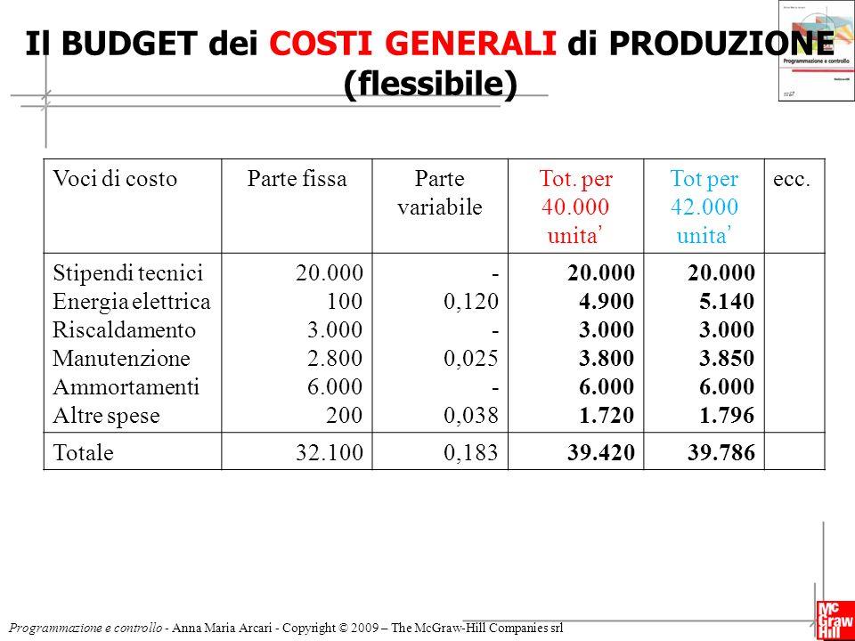 Il BUDGET dei COSTI GENERALI di PRODUZIONE (flessibile)
