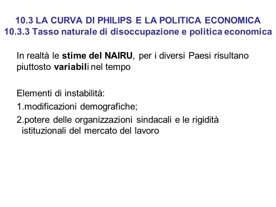 10. 3 LA CURVA DI PHILIPS E LA POLITICA ECONOMICA 10. 3