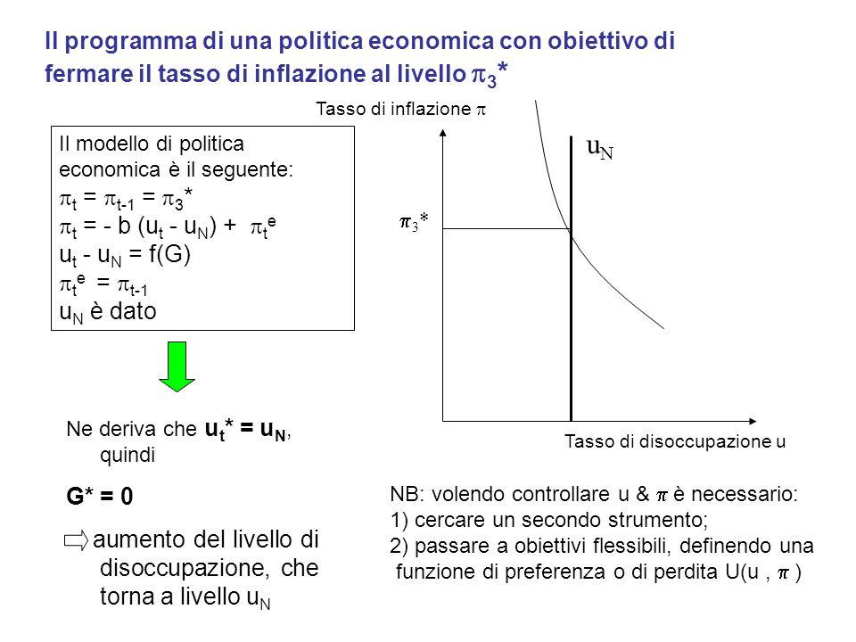 Il programma di una politica economica con obiettivo di fermare il tasso di inflazione al livello 3*