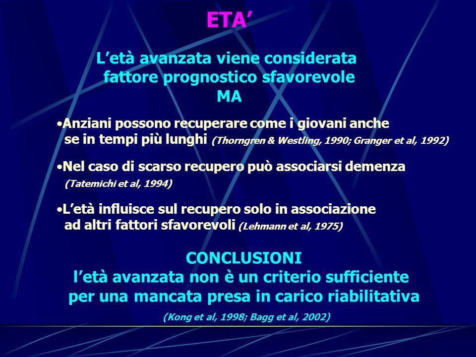 ETA' L'età avanzata viene considerata fattore prognostico sfavorevole