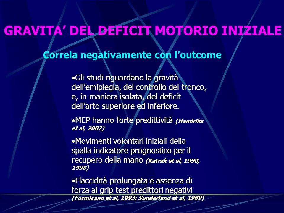 GRAVITA' DEL DEFICIT MOTORIO INIZIALE