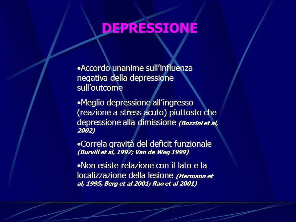 DEPRESSIONE Accordo unanime sull'influenza negativa della depressione sull'outcome.
