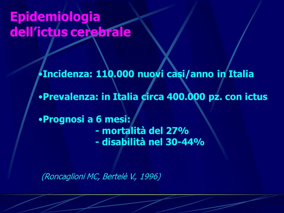 Epidemiologia dell'ictus cerebrale