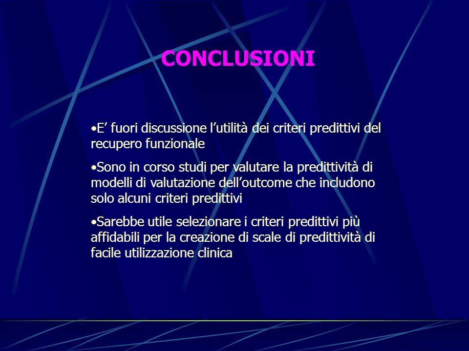 CONCLUSIONI E' fuori discussione l'utilità dei criteri predittivi del recupero funzionale.