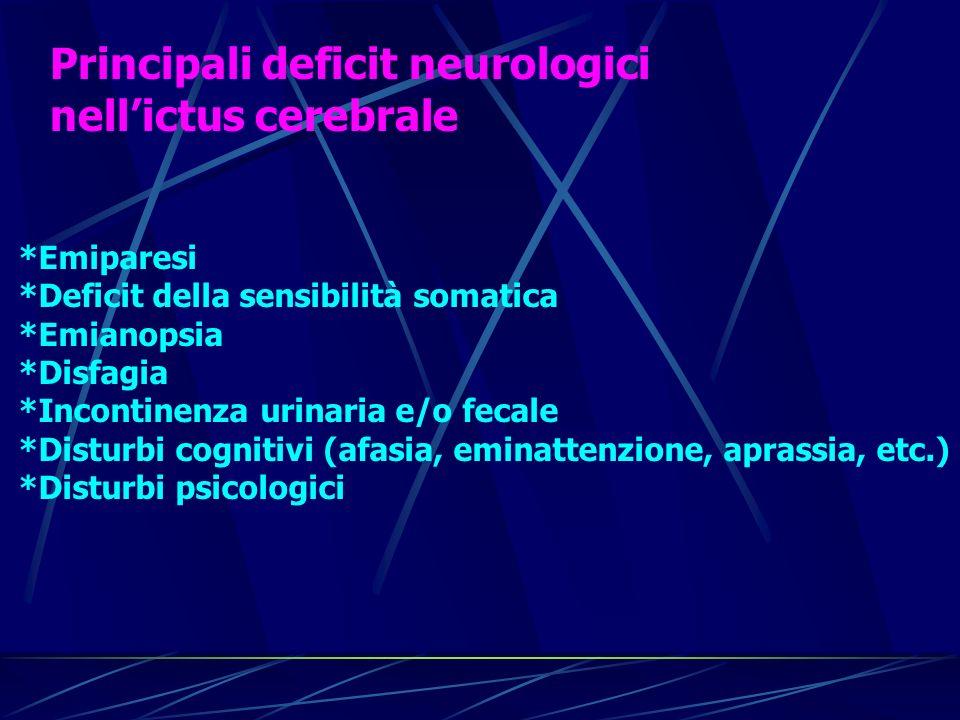 Principali deficit neurologici nell'ictus cerebrale