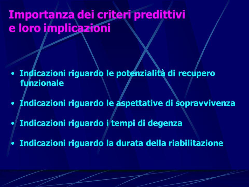 Importanza dei criteri predittivi e loro implicazioni