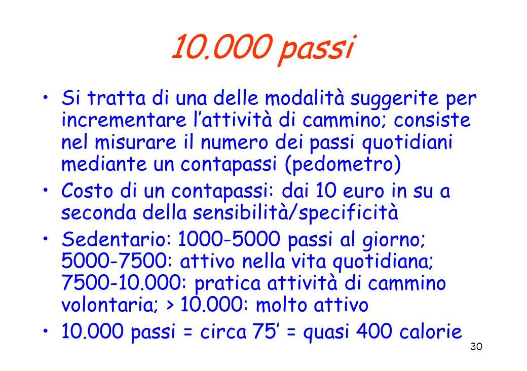 10.000 passi