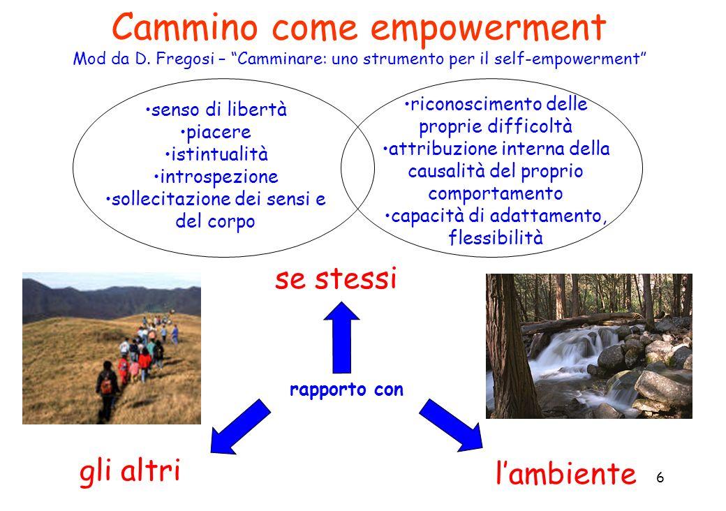 Cammino come empowerment