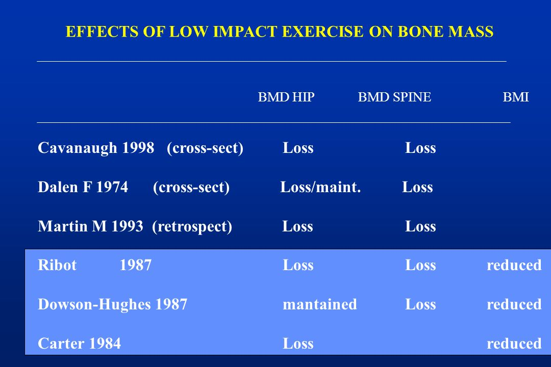 EFFECTS OF LOW IMPACT EXERCISE ON BONE MASS