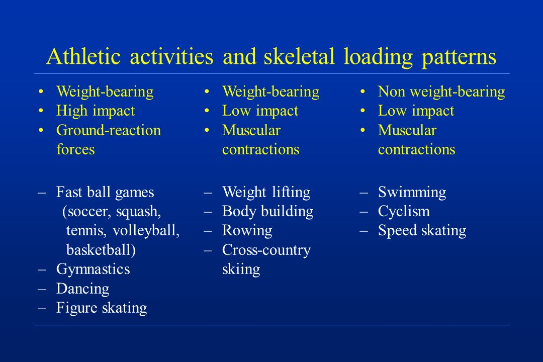 Athletic activities and skeletal loading patterns